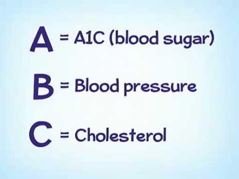 The ABCs of diabetes